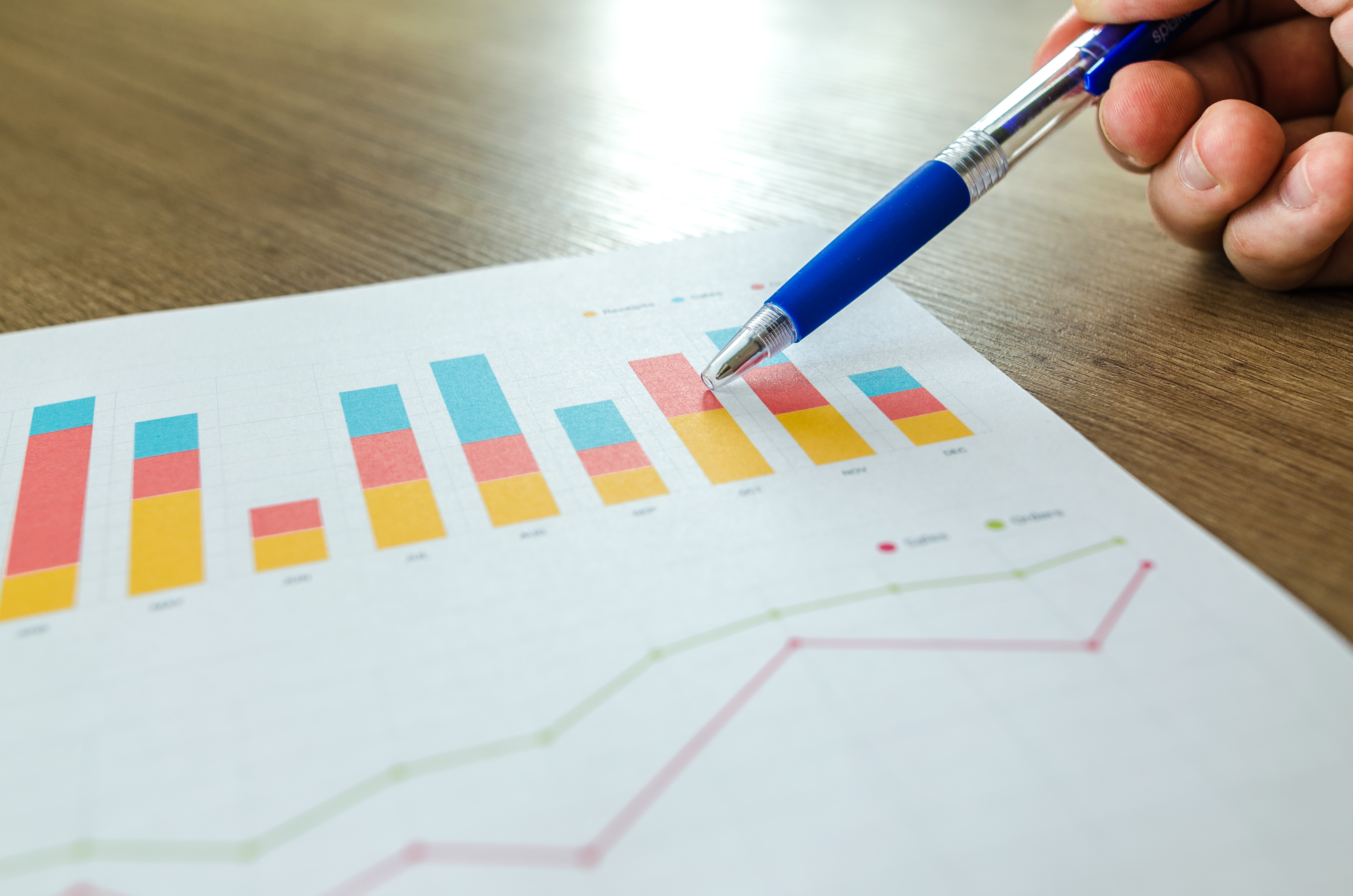 A report showing various metrics used to measure business wellbeing.